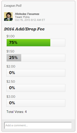 2013-Add-Drop-Fee-Poll