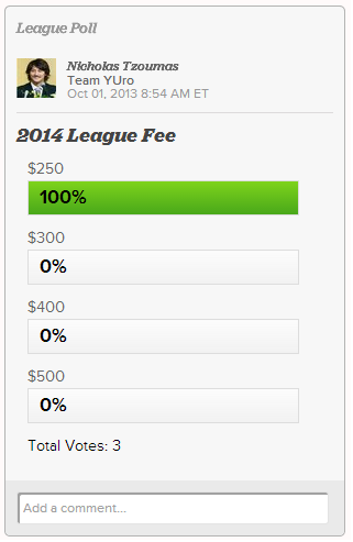 2014 League Fee Vote