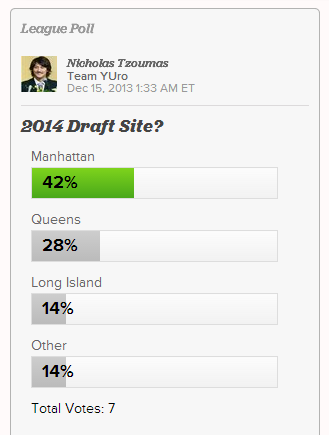 2014 Draft Site Vote