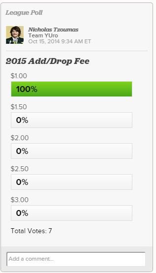 2015 Add/Drop Fee Vote