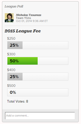 2015 League Fee Vote