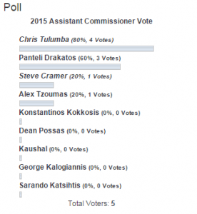 2015 Assistant Commissioner Vote