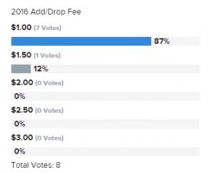 2016 Add/Drop Fee Vote