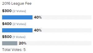 2016 League Fee Vote