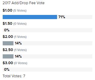 2017 Add/Drop Fee Vote