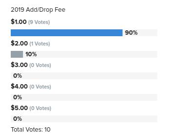 2019 Add/Drop Fee Vote