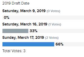 2019 Draft Date Vote